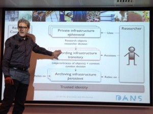 @hvdsomp presents the emerging 'recording' and 'archiving' infrastructure