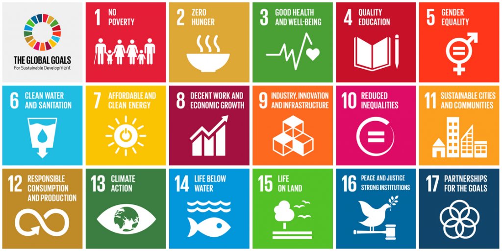 Image from globalgoals.org